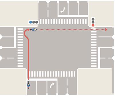 原付ルールである二段階右折の方法を表した図