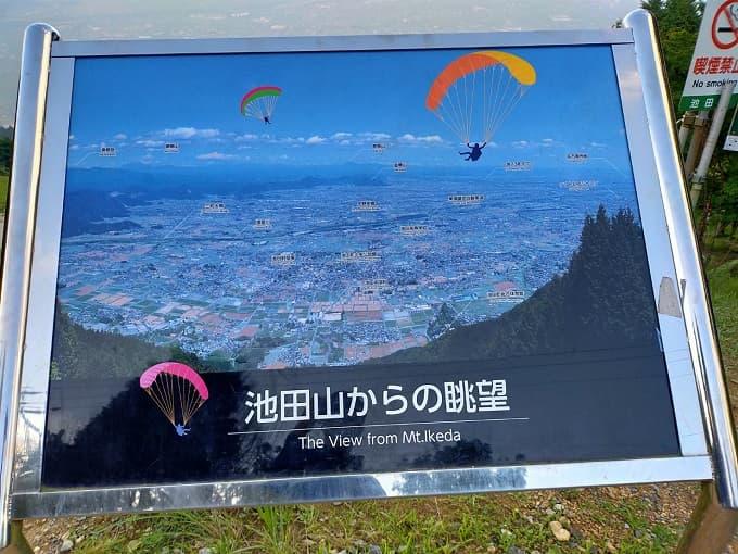 池田山からの眺望を説明した看板の写真