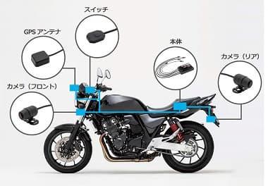 バイクへのドライブレコーダー取付イメージの画像